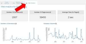 In May 2014, Global Giving released an Analytics Dashboard, a new feature designed to provide insight into users' projects and report activity.